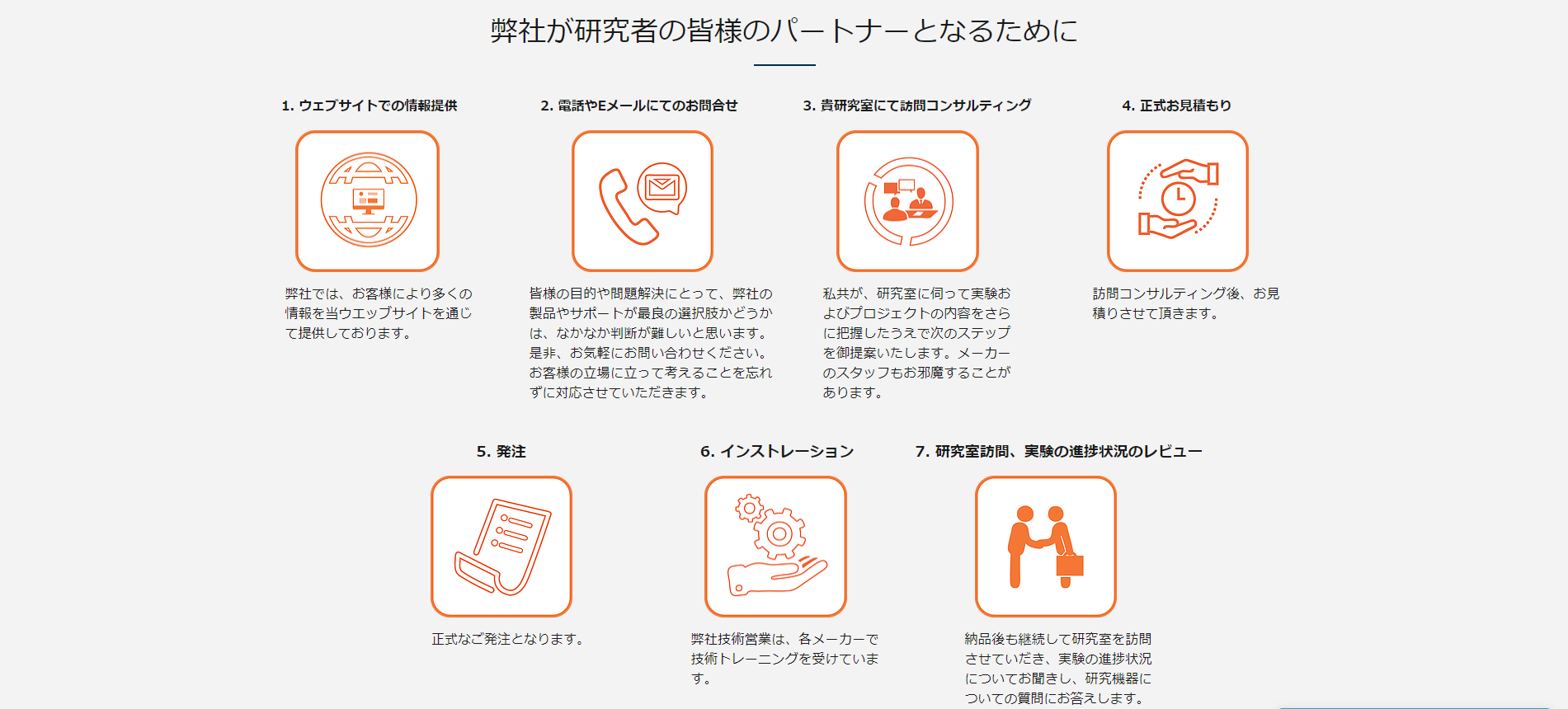 Japanese content marketing healthcare equipment company